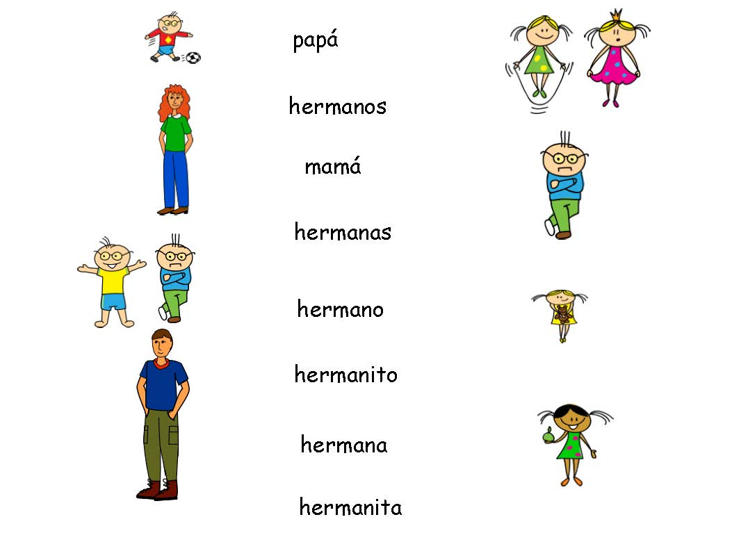 Spanish 101 How not to confuse hermanos Land of Lingtechguistics – La Familia Worksheets