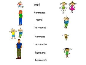 "Spanish 101- How not to confuse ""hermanos"""