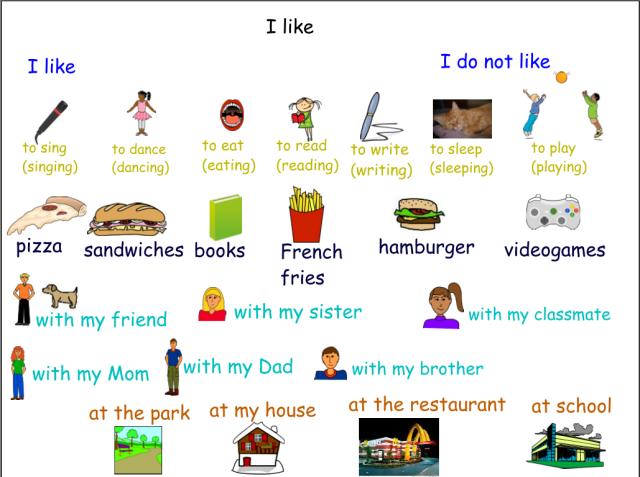 Making Sentences in ESL/Spanish