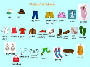 ESL/Spanish Activity Teaching Clothing