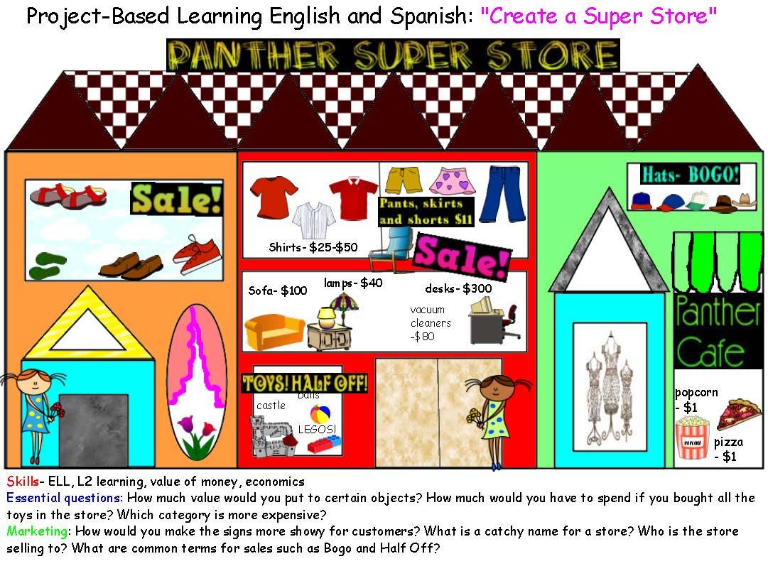 Spanish project ideas?