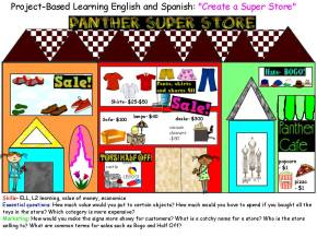 PBL for ELL and Foreign Language- Project Based Instruction andESOL/l2