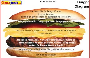 Using the Burger Diagram for Spanish projects