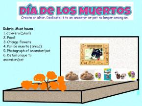 Mas Dia de los Muertos/ More Day of the DeadActivities